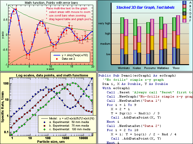 ecGraph screenshot: ecGraph, graph, plotting, plotter, activex, component, control