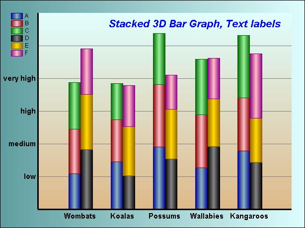 EcGraph, Screen shots
